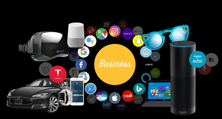 Many of the Top Online Publisher medallions in a circle sururrond a non-branded business logo surrounded by intelligent devices and voice search platforms as an image selection within our Mega Menu to illustrate the selection for Search Marketing Optimization Services offered by Your Media Services