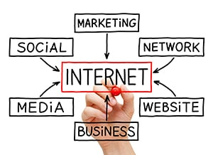 Online Internet Marketing and Social Network Word Map Illustration