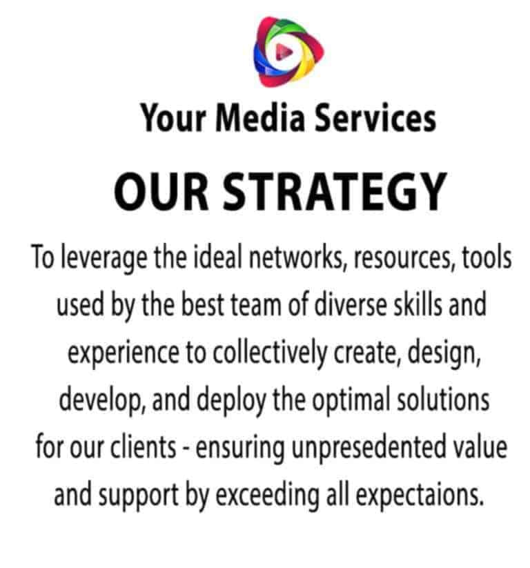 Your Media Services_Our Strategy For Clients